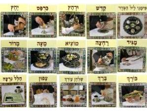 Passover Poster Set