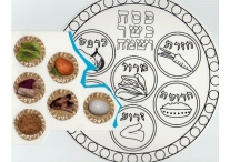 Passover Seder Plate Cutouts