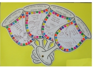 Passover Four Cups Activity