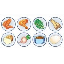 Seder Plate Symbols Card